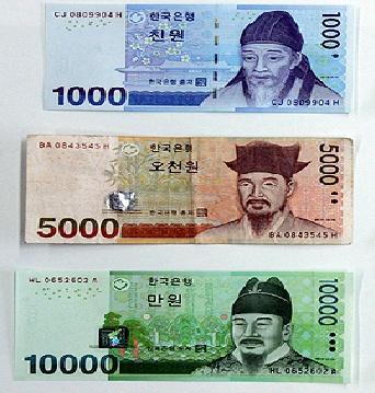 Возникновение, значение и уникальность Южнокорейской валюты